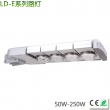 Integrated modules LED street light 100w-250W